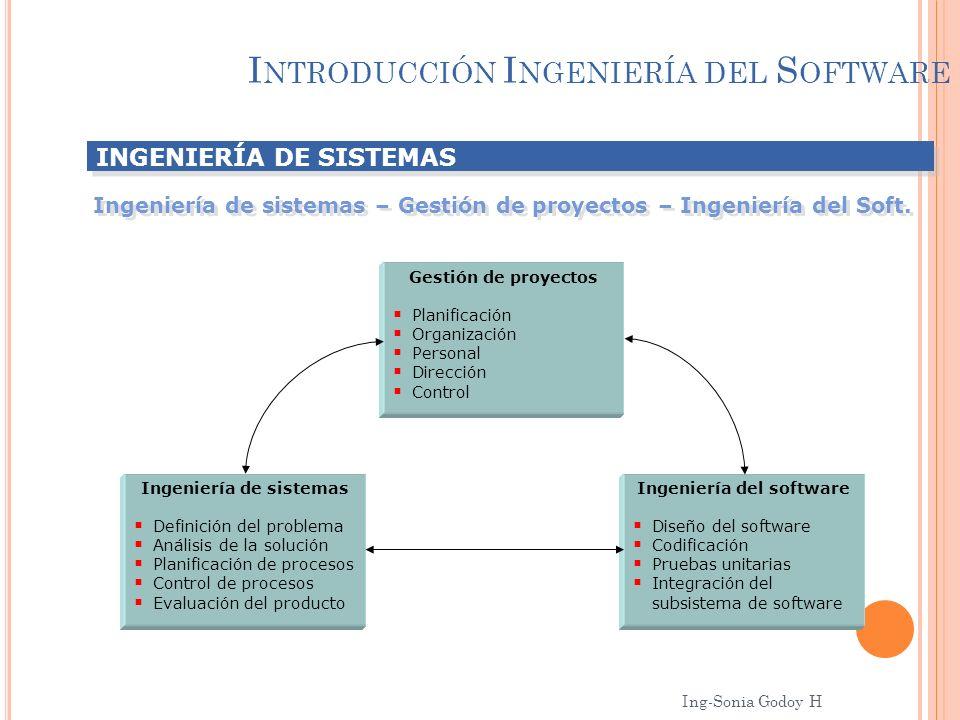 I NTRODUCCIÓN I NGENIERÍA DEL S OFTWARE INGENIERÍA DE SISTEMAS Ingeniería de sistemas – Gestión de proyectos – Ingeniería del Soft. Gestión de proyect