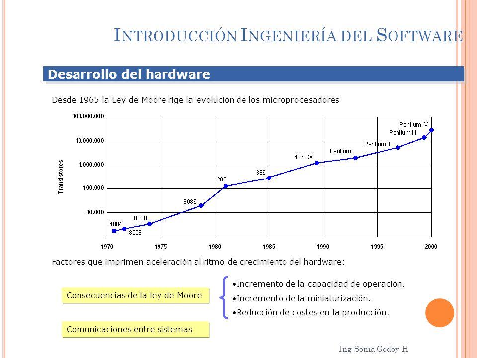 I NTRODUCCIÓN I NGENIERÍA DEL S OFTWARE Desarrollo del hardware Desde 1965 la Ley de Moore rige la evolución de los microprocesadores Factores que imp
