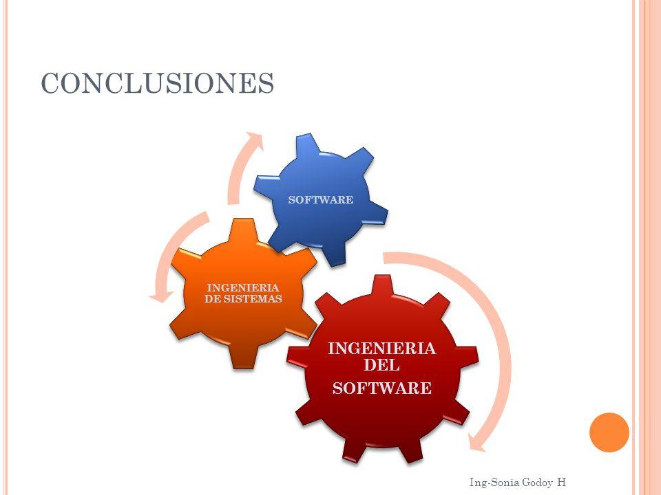 CONCLUSIONES INGENIERIA DEL SOFTWARE INGENIERIA DE SISTEMAS SOFTWARE Ing-Sonia Godoy H
