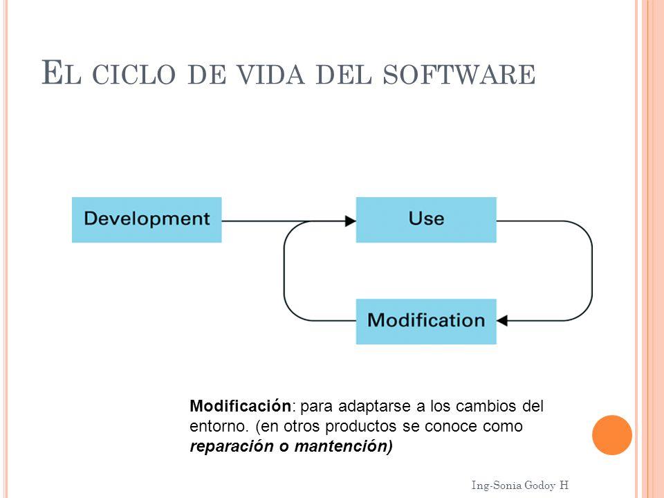 E L CICLO DE VIDA DEL SOFTWARE Modificación: para adaptarse a los cambios del entorno. (en otros productos se conoce como reparación o mantención) Ing