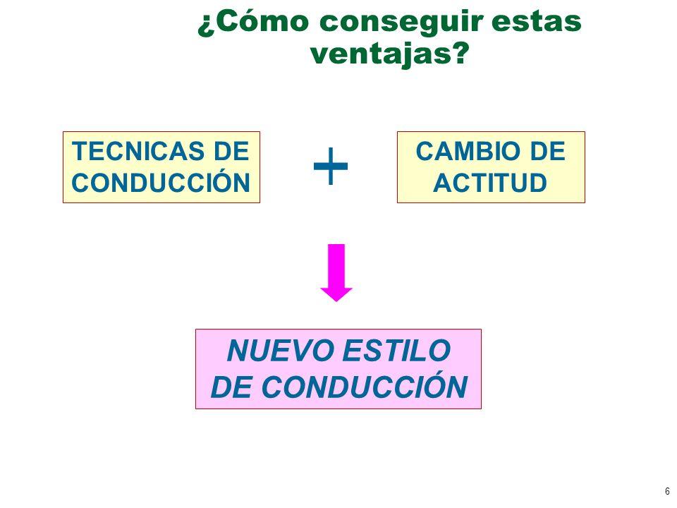 6 ¿Cómo conseguir estas ventajas? TECNICAS DE CONDUCCIÓN CAMBIO DE ACTITUD NUEVO ESTILO DE CONDUCCIÓN