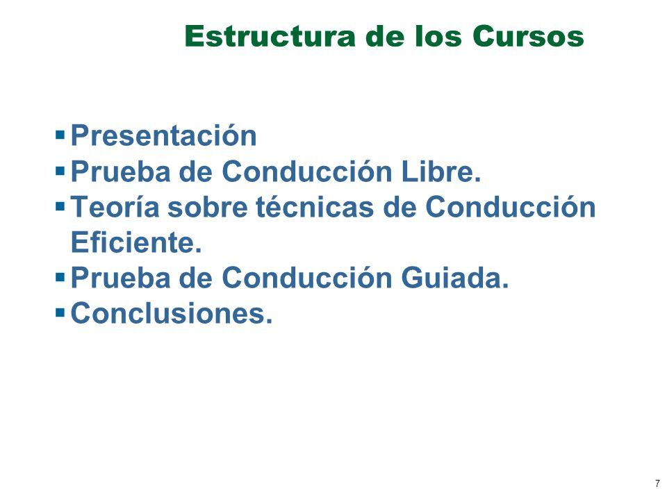 7 Estructura de los Cursos Presentación Prueba de Conducción Libre. Teoría sobre técnicas de Conducción Eficiente. Prueba de Conducción Guiada. Conclu