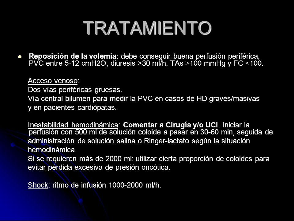 TRATAMIENTO Reposición de la volemia: debe conseguir buena perfusión periférica, PVC entre 5-12 cmH2O, diuresis >30 ml/h, TAs >100 mmHg y FC <100. Acc