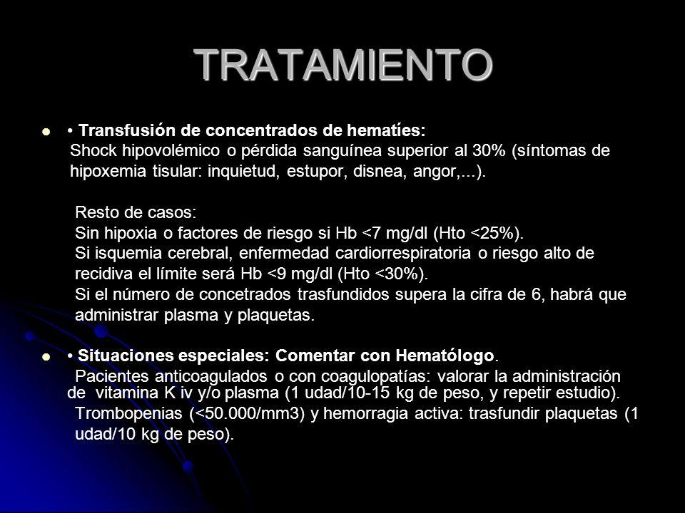 TRATAMIENTO Transfusión de concentrados de hematíes: Shock hipovolémico o pérdida sanguínea superior al 30% (síntomas de hipoxemia tisular: inquietud,