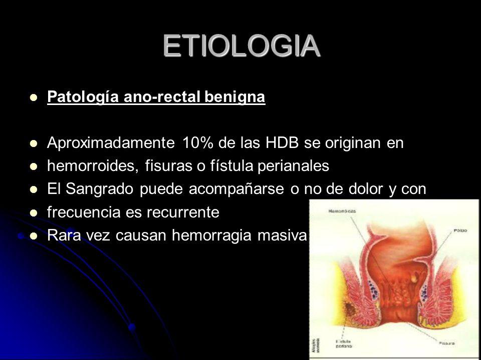 ETIOLOGIA Patología ano-rectal benigna Aproximadamente 10% de las HDB se originan en hemorroides, fisuras o fístula perianales El Sangrado puede acomp