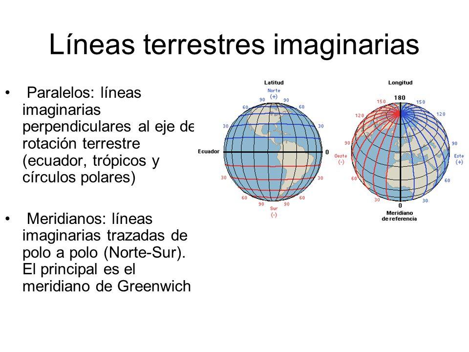COORDENADAS GEOGRÁFICAS: LONGITUD LONGITUD: distancia angular desde cualquier punto de la Tierra al meridiano 0º.