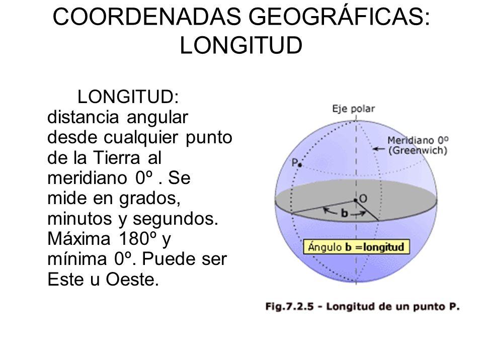 COORDENADAS GEOGRÁFICAS LATITUD LATITUD: distancia angular desde cualquier punto de la Tierra al Ecuador.