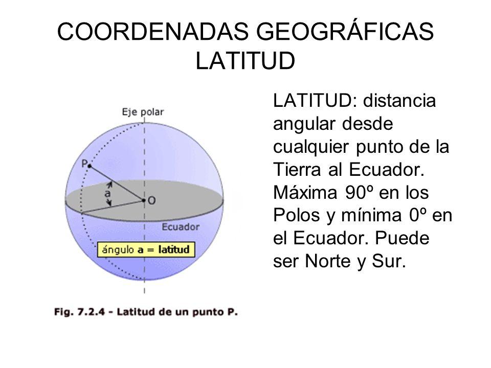 Equinoccios El 21 de marzo al mediodía los rayos del Sol inciden con un ángulo de 90º en el Ecuador (el Sol está en la vertical del Ecuador) A partir del Ecuador el ángulo de incidencia de la radiación solar disminuyendo en la misma medida que aumenta la latitud.