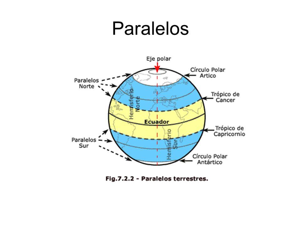 Movimiento de traslación Lo hace la Tierra alrededor del Sol y dura 365 días, 6 horas y 9 minutos años bisiestos ( febrero 29 días) Consecuencia de este movimiento es la sucesión de las estaciones en algunas zonas del planeta.