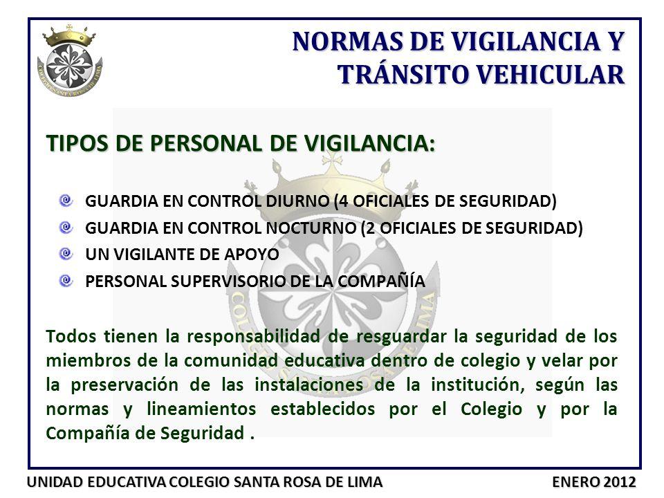 UNIDAD EDUCATIVA COLEGIO SANTA ROSA DE LIMA ENERO 2012 TIPOS DE PERSONAL DE VIGILANCIA: GUARDIA EN CONTROL DIURNO (4 OFICIALES DE SEGURIDAD) GUARDIA E