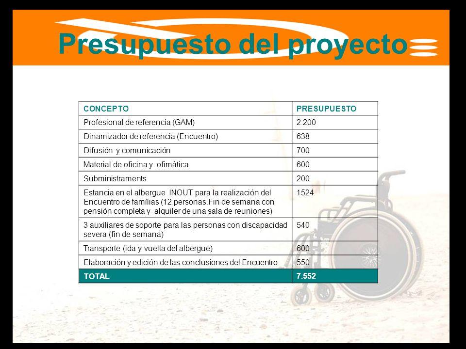 Presupuesto del proyecto CONCEPTOPRESUPUESTO Profesional de referencia (GAM)2.200 Dinamizador de referencia (Encuentro)638 Difusión y comunicación700