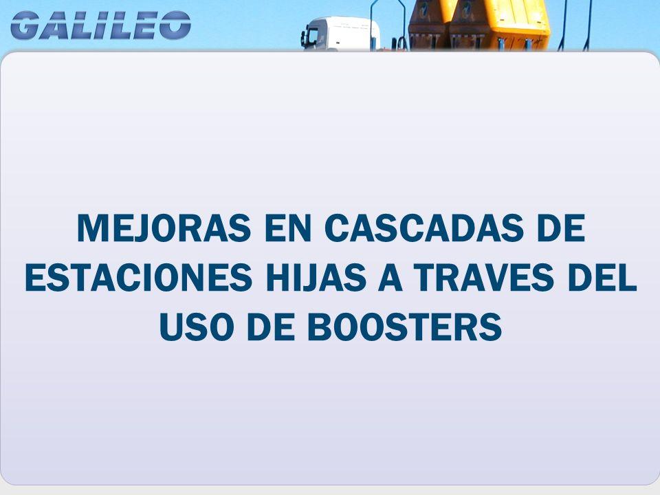 Sistemas 1.1. Cascada sin booster 2. 2. Cascada de trailers fijos con booster 3.
