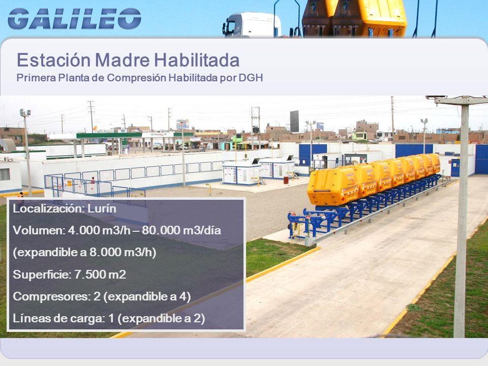 Estación Madre Habilitada Primera Planta de Compresión Habilitada por DGH Localización: Lurín Volumen: 4.000 m3/h – 80.000 m3/día (expandible a 8.000