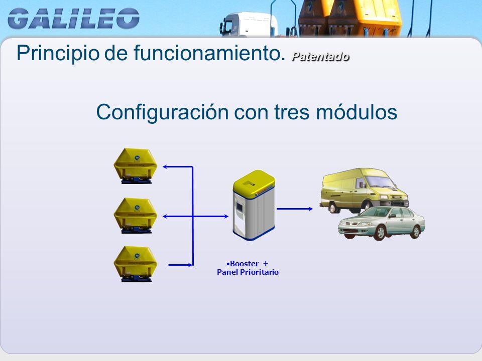 Configuración con tres módulos Booster + Panel Prioritario Patentado Principio de funcionamiento. Patentado