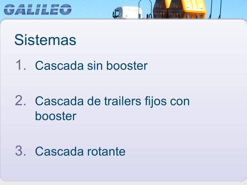 Sistemas 1. 1. Cascada sin booster 2. 2. Cascada de trailers fijos con booster 3. 3. Cascada rotante