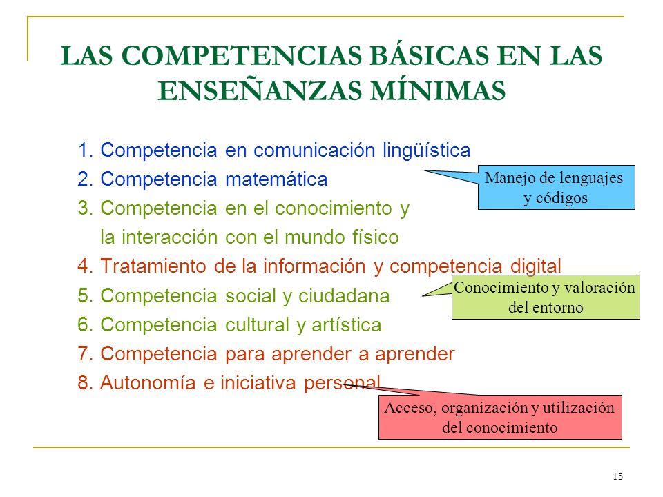 15 LAS COMPETENCIAS BÁSICAS EN LAS ENSEÑANZAS MÍNIMAS 1. Competencia en comunicación lingüística 2. Competencia matemática 3. Competencia en el conoci
