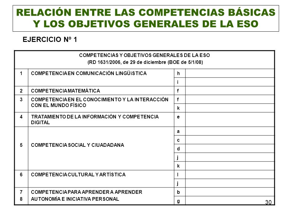 30 RELACIÓN ENTRE LAS COMPETENCIAS BÁSICAS Y LOS OBJETIVOS GENERALES DE LA ESO EJERCICIO Nº 1 COMPETENCIAS Y OBJETIVOS GENERALES DE LA ESO (RD 1631/20