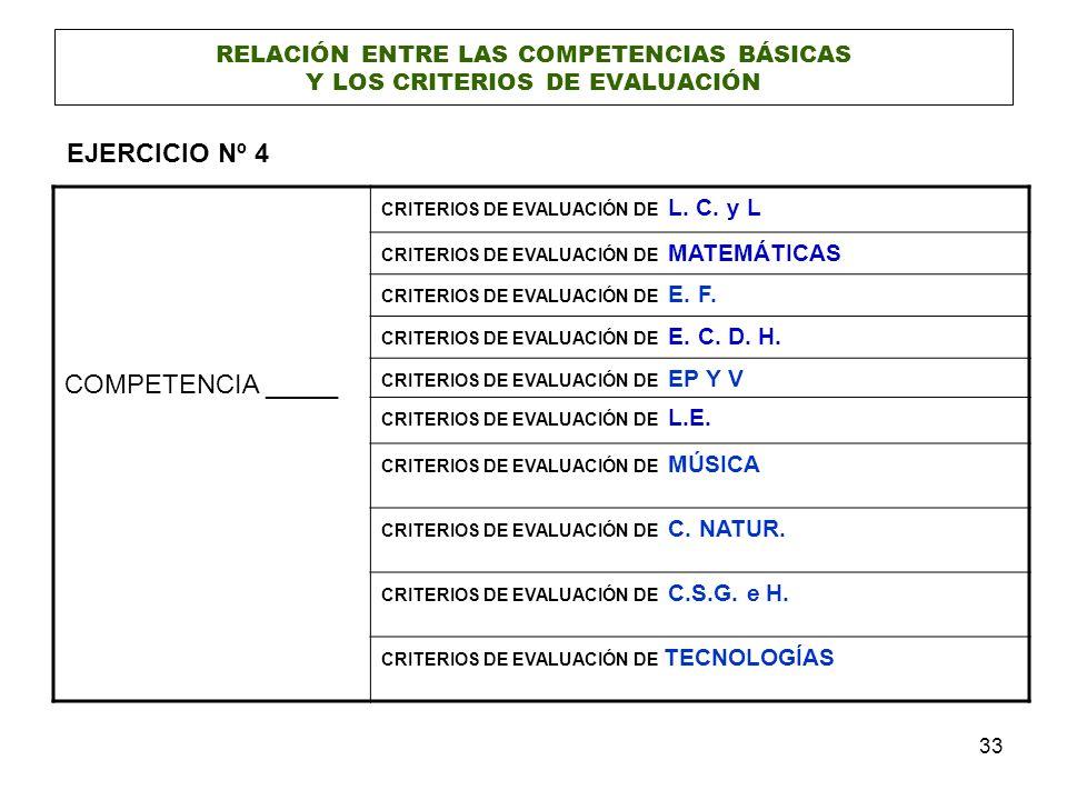 33 RELACIÓN ENTRE LAS COMPETENCIAS BÁSICAS Y LOS CRITERIOS DE EVALUACIÓN EJERCICIO Nº 4 COMPETENCIA _____ CRITERIOS DE EVALUACIÓN DE L. C. y L CRITERI