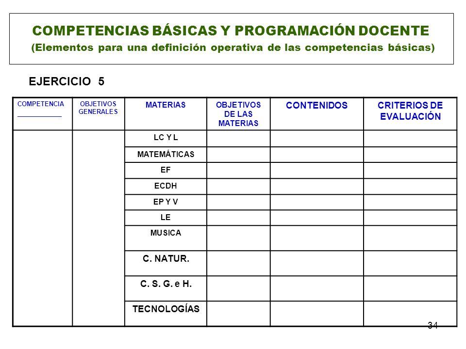 34 COMPETENCIAS BÁSICAS Y PROGRAMACIÓN DOCENTE (Elementos para una definición operativa de las competencias básicas) EJERCICIO 5 COMPETENCIA _________