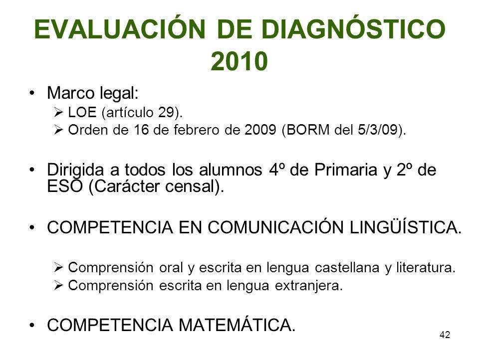 42 EVALUACIÓN DE DIAGNÓSTICO 2010 Marco legal: LOE (artículo 29). Orden de 16 de febrero de 2009 (BORM del 5/3/09). Dirigida a todos los alumnos 4º de