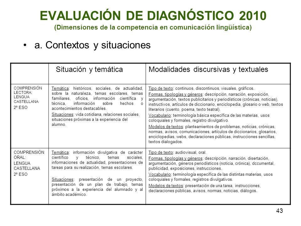 43 EVALUACIÓN DE DIAGNÓSTICO 2010 (Dimensiones de la competencia en comunicación lingüística) a. Contextos y situaciones Situación y temáticaModalidad