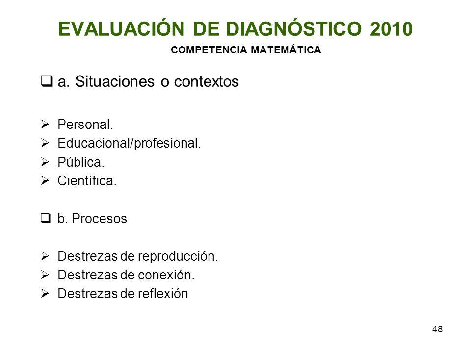 48 EVALUACIÓN DE DIAGNÓSTICO 2010 COMPETENCIA MATEMÁTICA a. Situaciones o contextos Personal. Educacional/profesional. Pública. Científica. b. Proceso