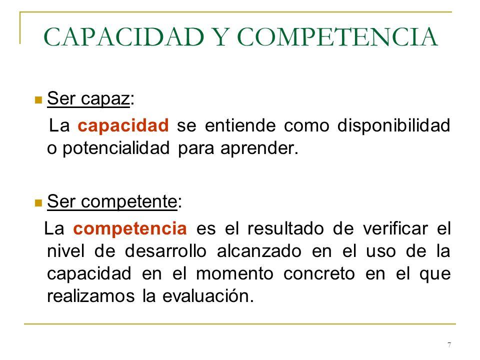 7 CAPACIDAD Y COMPETENCIA Ser capaz: La capacidad se entiende como disponibilidad o potencialidad para aprender. Ser competente: La competencia es el