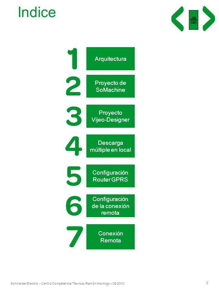 3 Schneider Electric - Centro Competencia Técnica- Ramón Hormigo – 09.2010 1.Arquitectura CAN-H En esta guía se explicará como configurar los diferentes equipos y software para realizar la conexión remota de una arquitectura como la de la imagen.