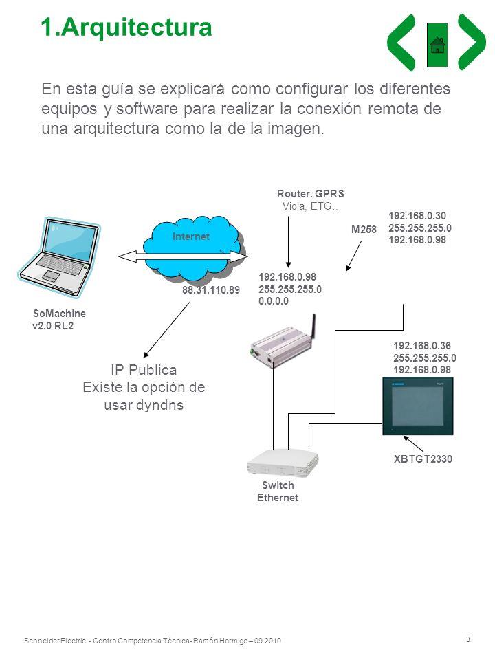 3 Schneider Electric - Centro Competencia Técnica- Ramón Hormigo – 09.2010 1.Arquitectura CAN-H En esta guía se explicará como configurar los diferent