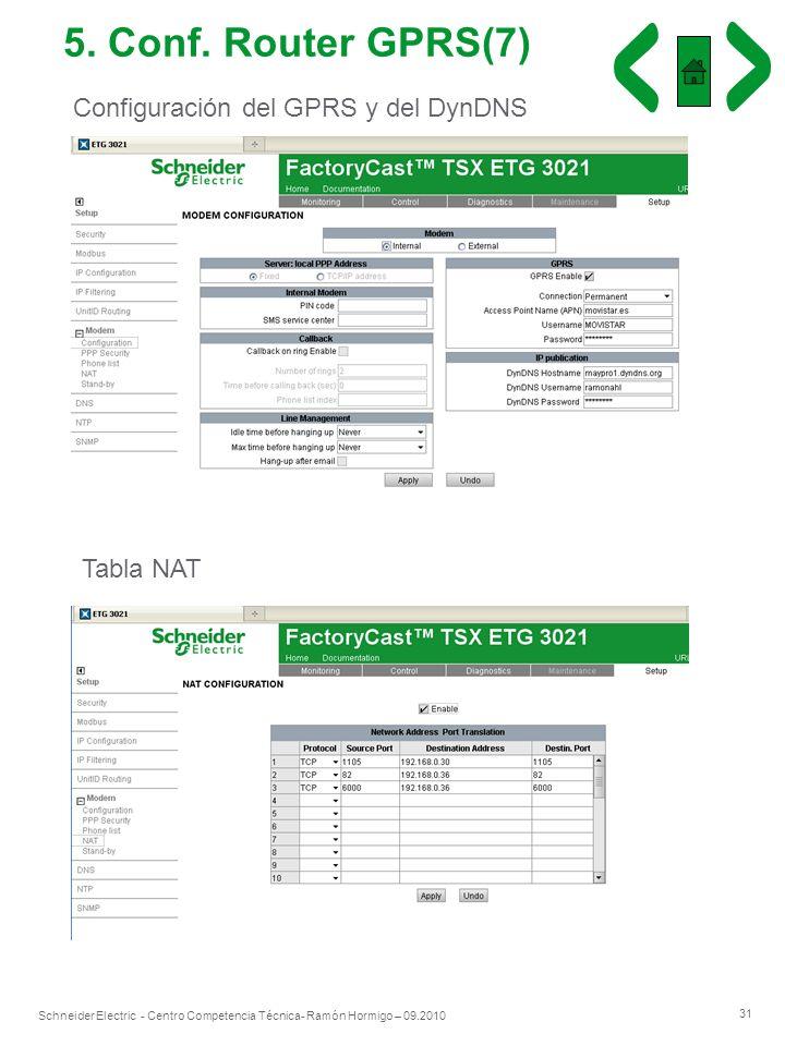31 Schneider Electric - Centro Competencia Técnica- Ramón Hormigo – 09.2010 5. Conf. Router GPRS(7) Configuración del GPRS y del DynDNS Tabla NAT