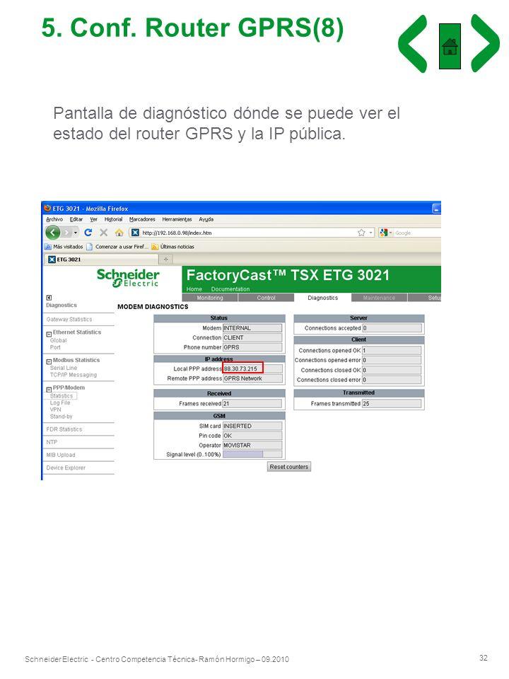 32 Schneider Electric - Centro Competencia Técnica- Ramón Hormigo – 09.2010 5. Conf. Router GPRS(8) Pantalla de diagnóstico dónde se puede ver el esta