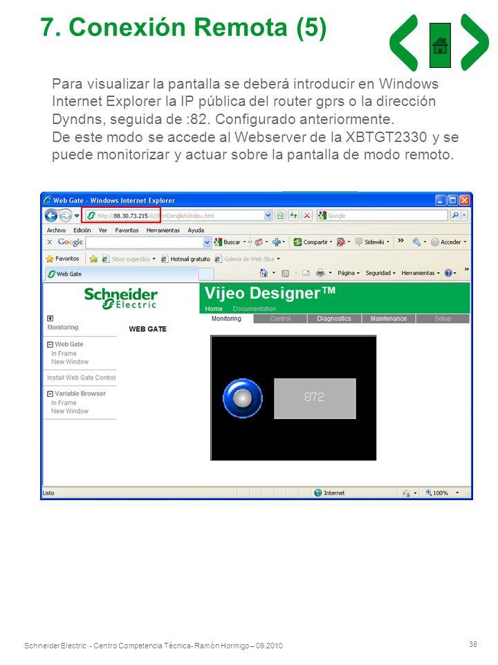 38 Schneider Electric - Centro Competencia Técnica- Ramón Hormigo – 09.2010 7. Conexión Remota (5) Para visualizar la pantalla se deberá introducir en