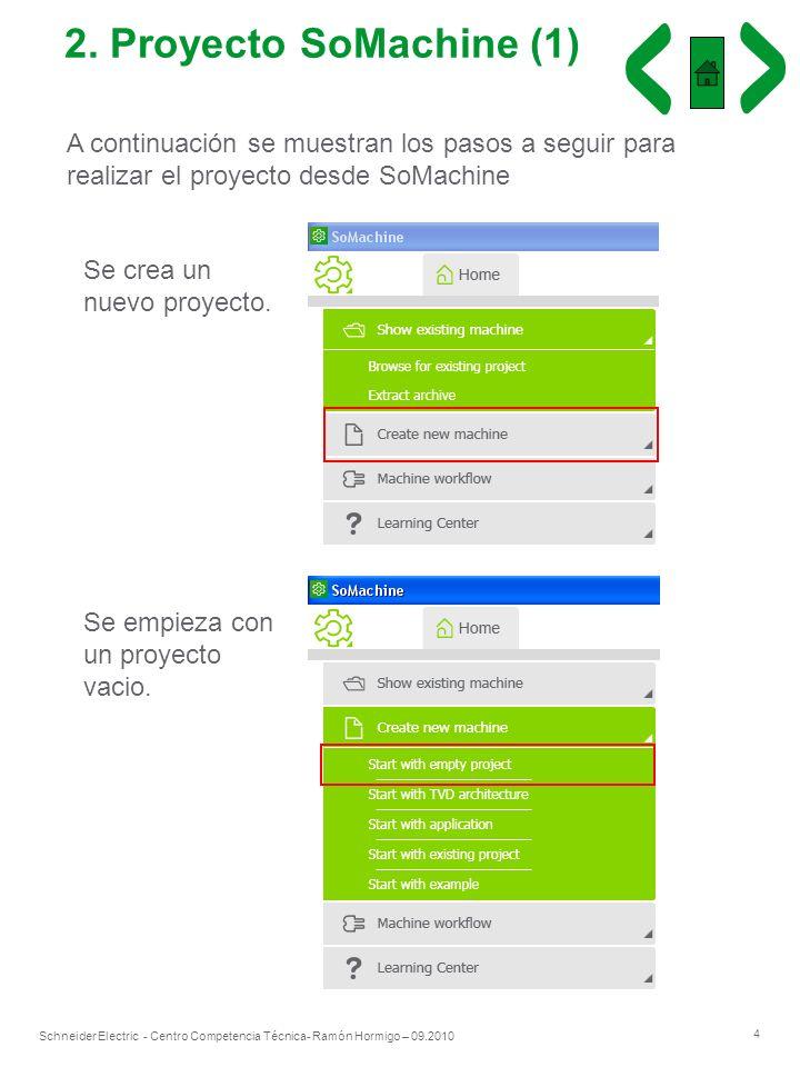 4 Schneider Electric - Centro Competencia Técnica- Ramón Hormigo – 09.2010 A continuación se muestran los pasos a seguir para realizar el proyecto des