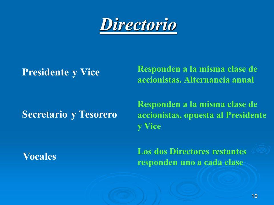 10Directorio Presidente y Vice Secretario y Tesorero Vocales Responden a la misma clase de accionistas. Alternancia anual Responden a la misma clase d
