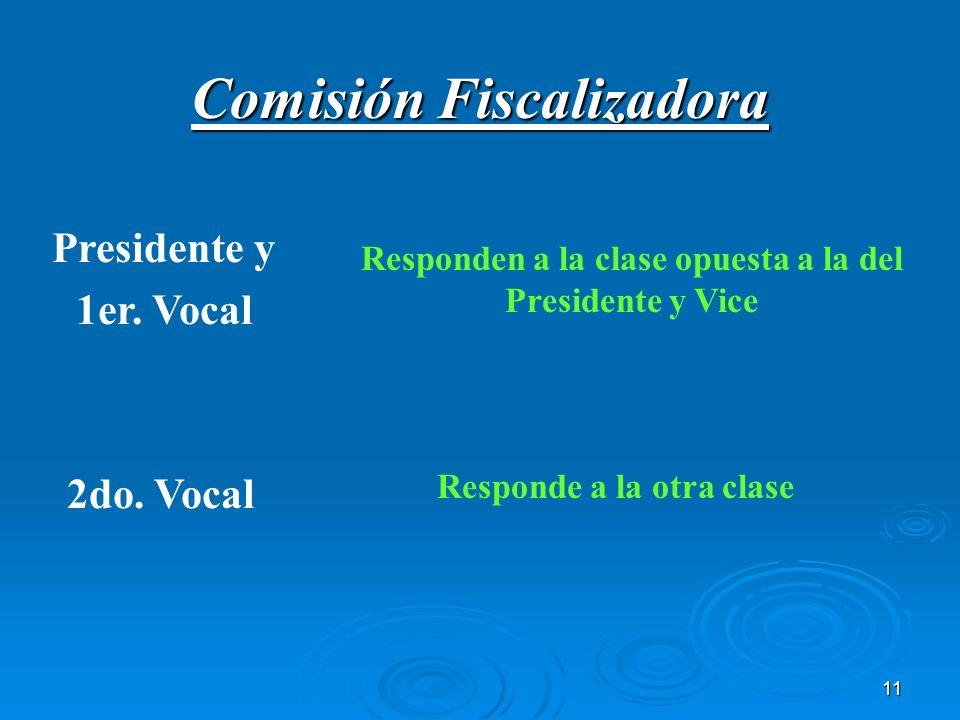 11 Comisión Fiscalizadora Presidente y 1er. Vocal 2do. Vocal Responden a la clase opuesta a la del Presidente y Vice Responde a la otra clase