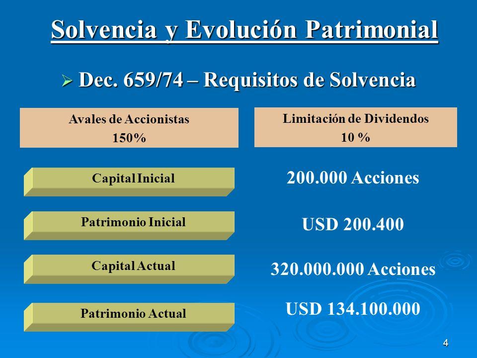 5 Accionistas BCBA 49,98% MERVAL 49,98% Otras Bolsas y Mercados 0,04%