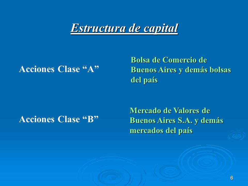 6 Estructura de capital Acciones Clase A Mercado de Valores de Buenos Aires S.A. y demás mercados del país Acciones Clase B Bolsa de Comercio de Bueno