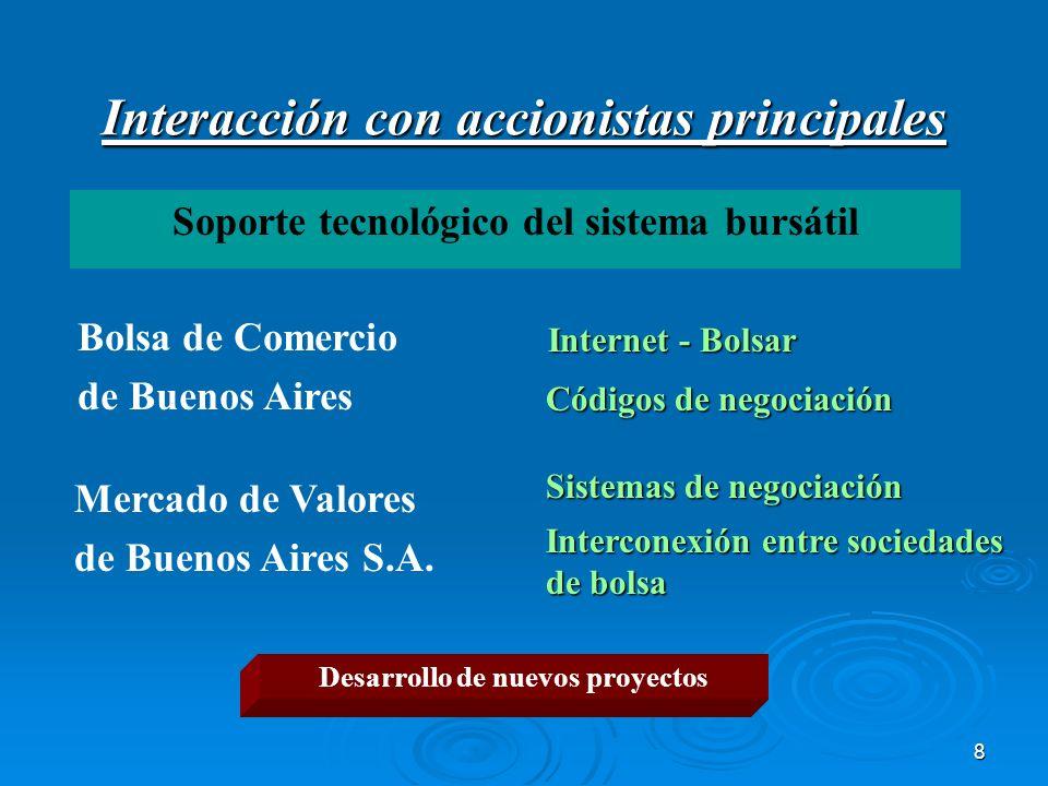8 Interacción con accionistas principales Bolsa de Comercio de Buenos Aires Sistemas de negociación Mercado de Valores de Buenos Aires S.A. Internet -