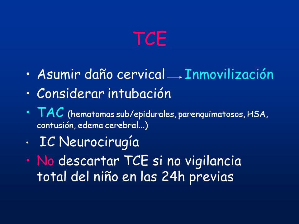 TCE Asumir daño cervical Inmovilización Considerar intubación TAC (hematomas sub/epidurales, parenquimatosos, HSA, contusión, edema cerebral...) IC Ne