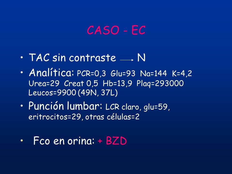 CASO - EC TAC sin contraste N Analítica: PCR=0,3 Glu=93 Na=144 K=4,2 Urea=29 Creat 0,5 Hb=13,9 Plaq=293000 Leucos=9900 (49N, 37L) Punción lumbar: LCR