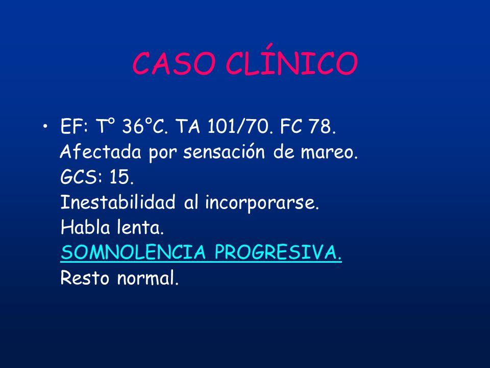 CASO CLÍNICO EF: T° 36°C. TA 101/70. FC 78. Afectada por sensación de mareo. GCS: 15. Inestabilidad al incorporarse. Habla lenta. SOMNOLENCIA PROGRESI