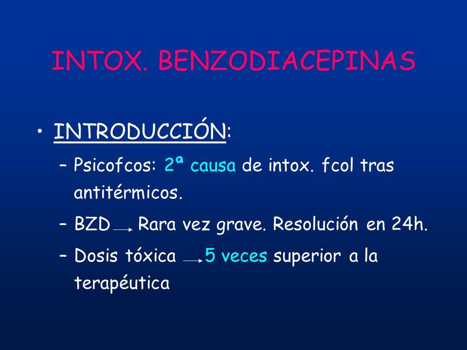 INTOX. BENZODIACEPINAS INTRODUCCIÓN: –Psicofcos: 2ª causa de intox. fcol tras antitérmicos. –BZD Rara vez grave. Resolución en 24h. –Dosis tóxica 5 ve