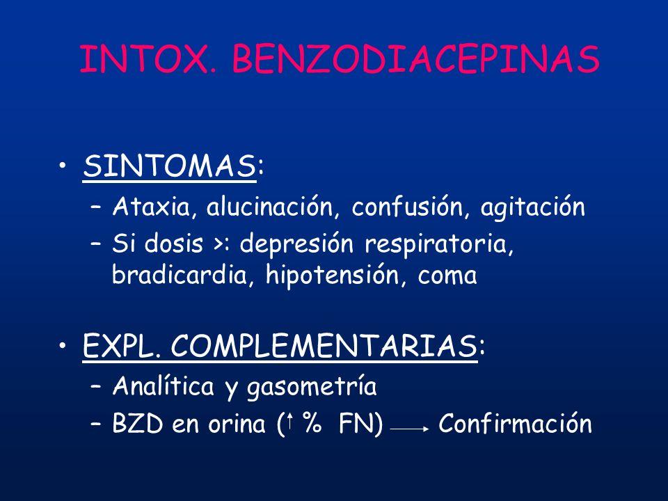 INTOX. BENZODIACEPINAS SINTOMAS: –Ataxia, alucinación, confusión, agitación –Si dosis >: depresión respiratoria, bradicardia, hipotensión, coma EXPL.