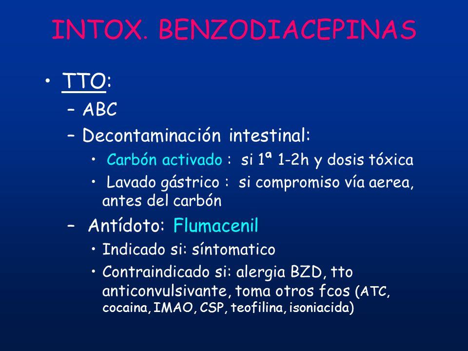 INTOX. BENZODIACEPINAS TTO: –ABC –Decontaminación intestinal: Carbón activado : si 1ª 1-2h y dosis tóxica Lavado gástrico : si compromiso vía aerea, a