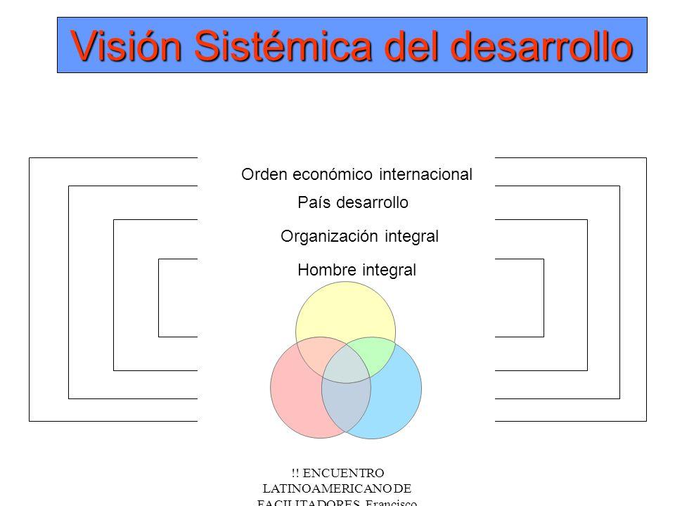!! ENCUENTRO LATINOAMERICANO DE FACILITADORES. Francisco Fernández.Nov/2000 Visión Sistémica del desarrollo Orden económico internacional País desarro