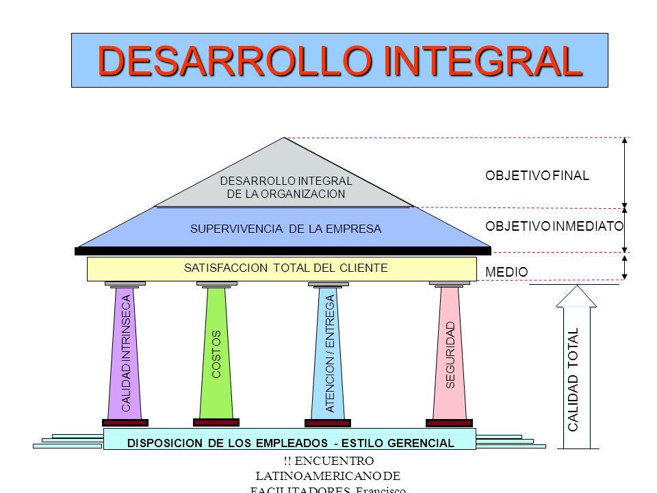 !! ENCUENTRO LATINOAMERICANO DE FACILITADORES. Francisco Fernández.Nov/2000 DESARROLLO INTEGRAL OBJETIVO FINAL OBJETIVO INMEDIATO MEDIO DESARROLLO INT