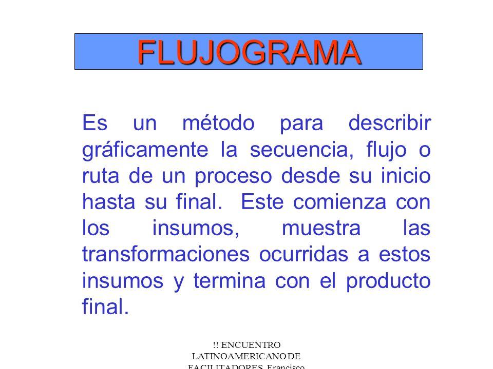 !! ENCUENTRO LATINOAMERICANO DE FACILITADORES. Francisco Fernández.Nov/2000 FLUJOGRAMAFLUJOGRAMA Es un método para describir gráficamente la secuencia