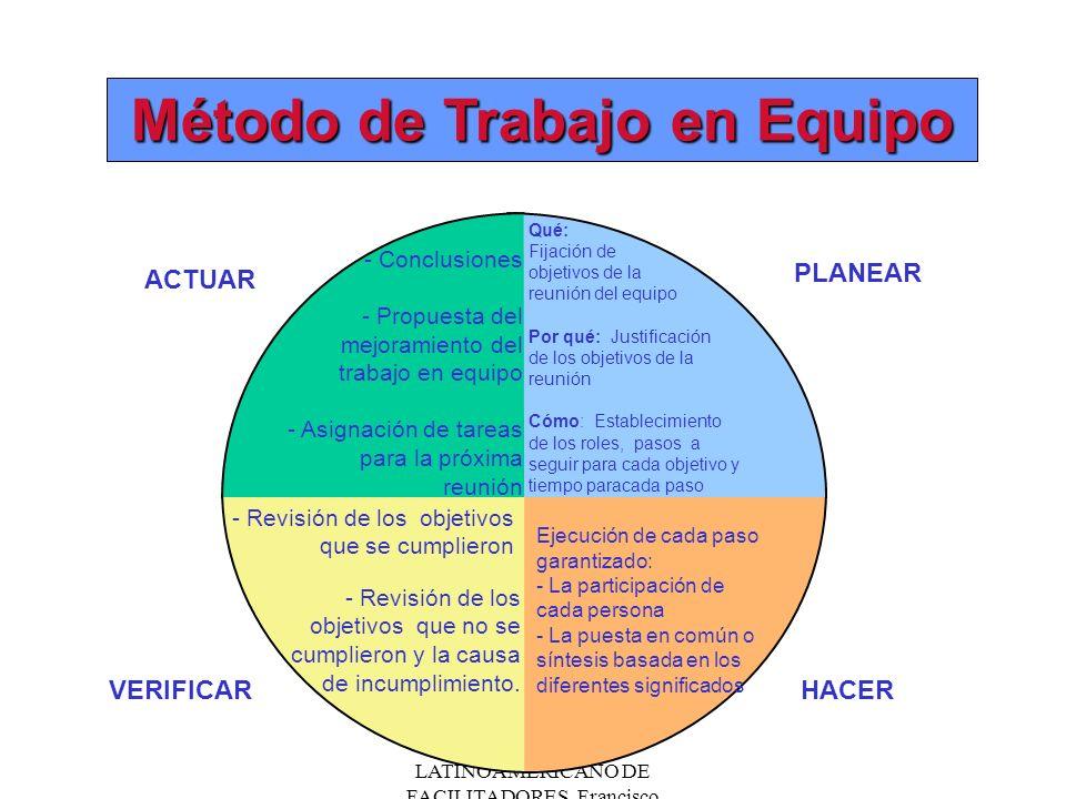 !! ENCUENTRO LATINOAMERICANO DE FACILITADORES. Francisco Fernández.Nov/2000 Método de Trabajo en Equipo VERIFICAR - Conclusiones - Propuesta del mejor