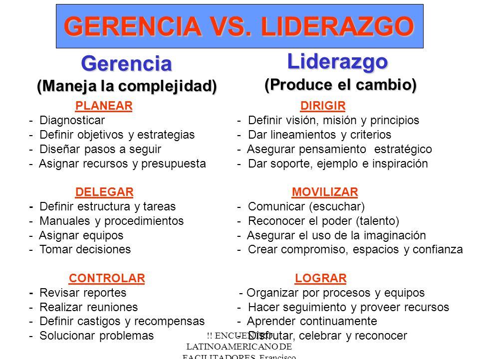 !! ENCUENTRO LATINOAMERICANO DE FACILITADORES. Francisco Fernández.Nov/2000 PLANEAR DIRIGIR - Diagnosticar - Definir visión, misión y principios - Def