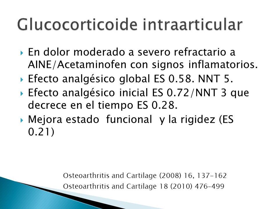 En dolor moderado a severo refractario a AINE/Acetaminofen con signos inflamatorios. Efecto analgésico global ES 0.58. NNT 5. Efecto analgésico inicia